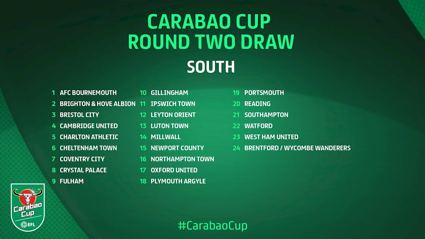 Carabao Cup 2nd round ball numbers.jpeg