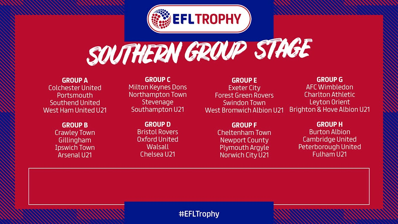 EFL Trophy southern group stage .jpeg