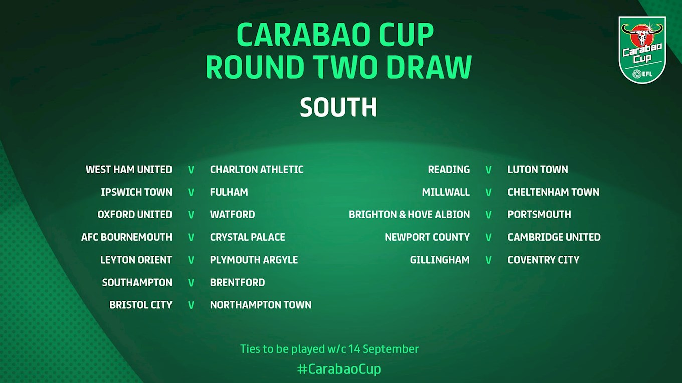 Round two full south draw .jpeg