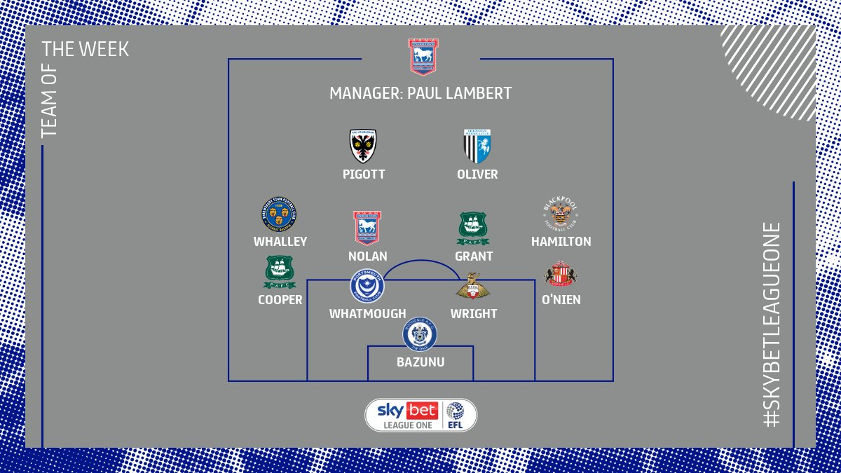 Team of the week game week 2 .jpeg
